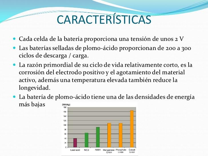 batera de plomo cido diagrama 1