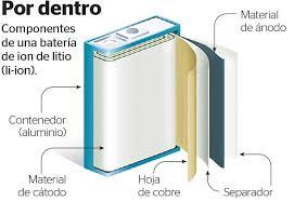 bateria Li ion por dentro