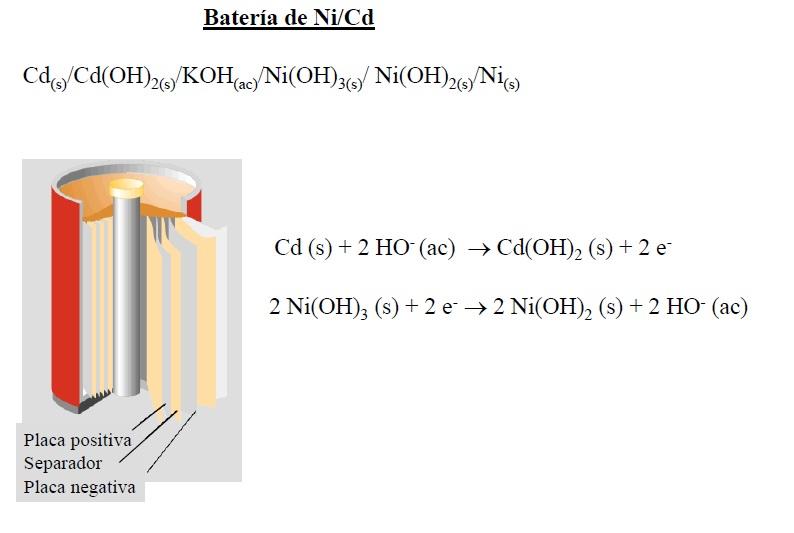 quimica de la bateria Ni Cd