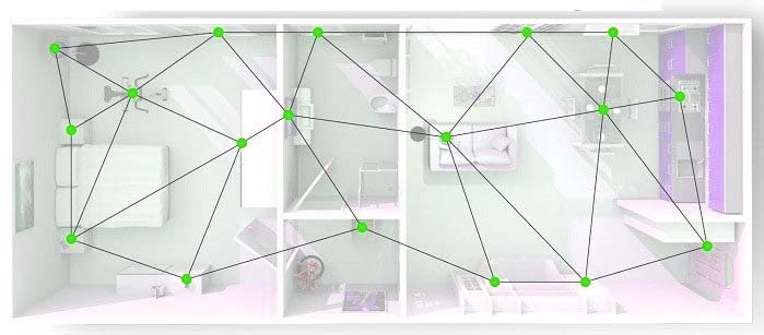 Bluetooth Mesh Network IoT Home Demo