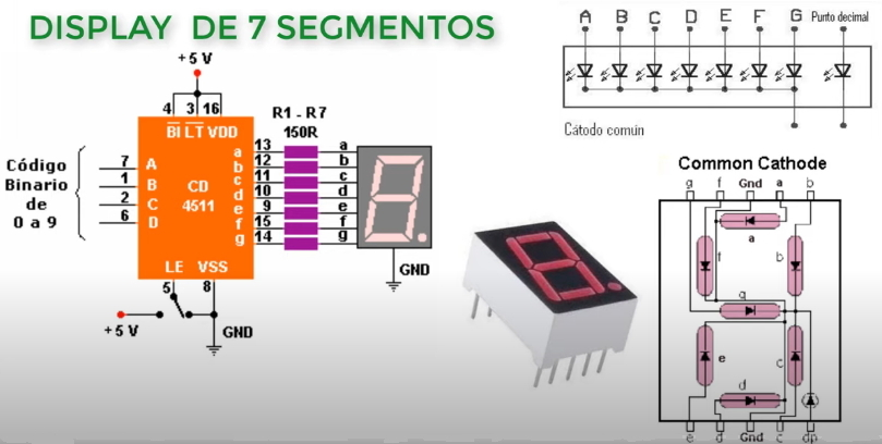 Circuito controlador de leds de siete segmentos