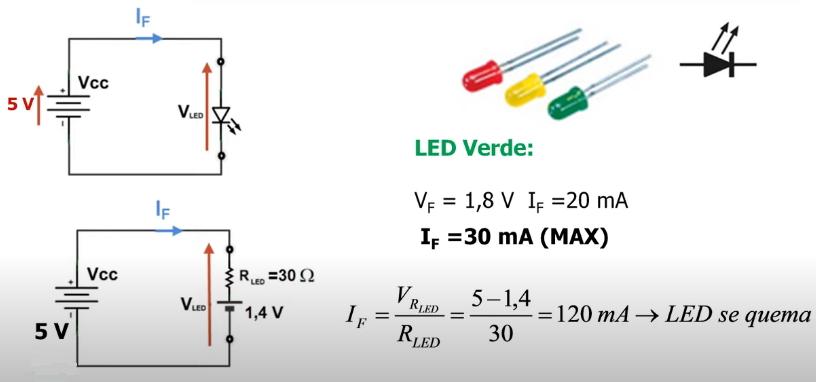 Circuito equivalente del led