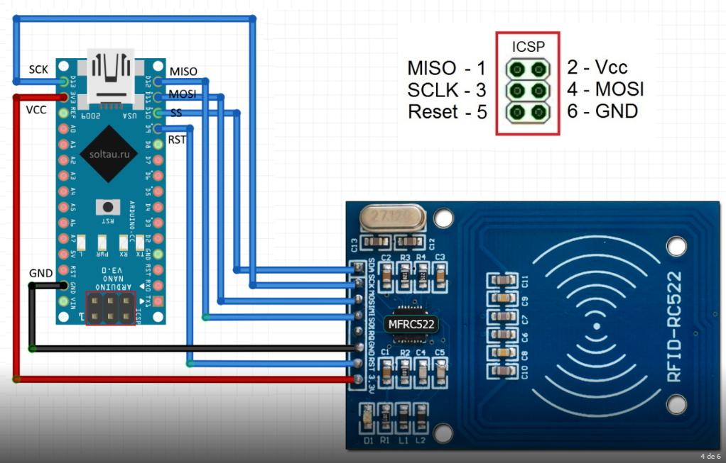 Conectando RC522 a Arduino