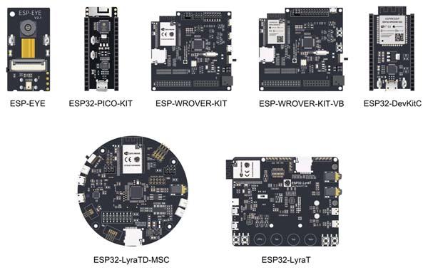 Descripción de los kits de depuración basados en ESP32.