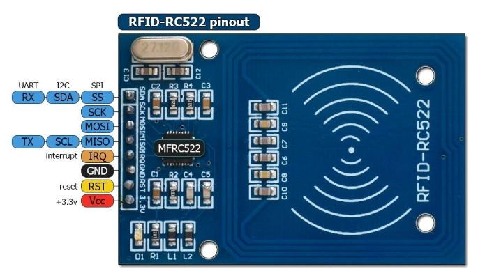 Módulo RFID RC522: asignación de pines