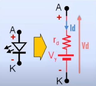 Símbolo y circuito equivalente de un led