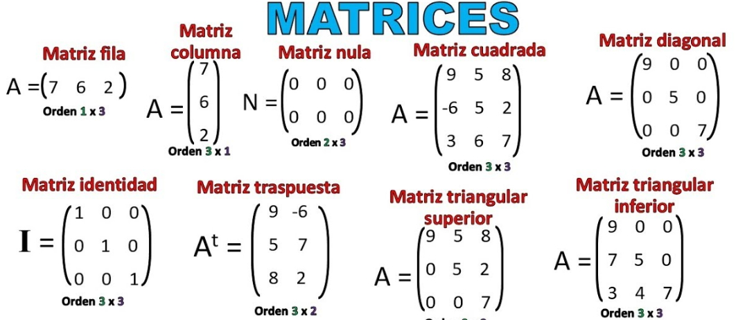 Matrices en arduino